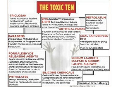 toxic-chemicals-in-hair-care-products