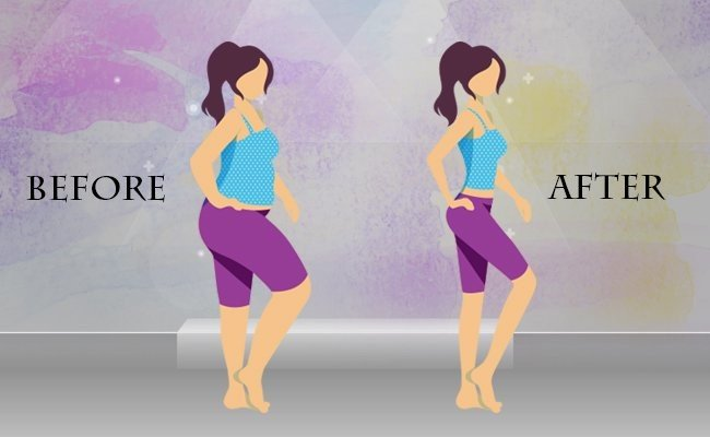 aerial-yoga-results-before-after - Aerial Yoga
