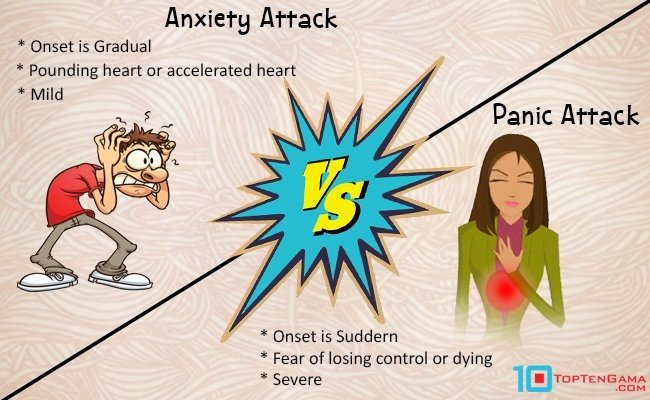 anxiety-attack-vs.-panic-attack