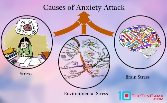 causes-of-anxiety-attack