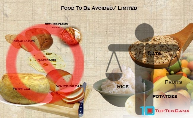 food-avoid-in-lowcarb