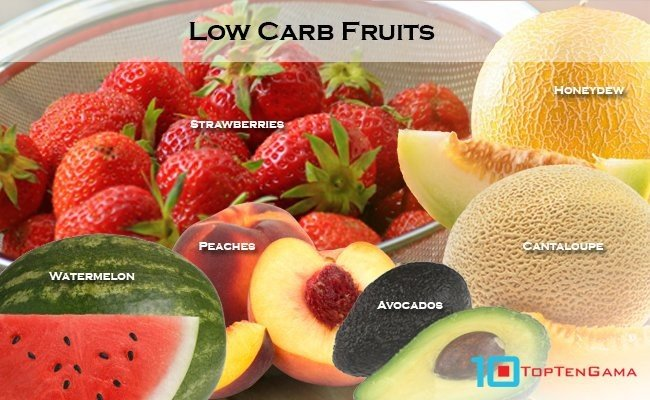 Low Carbs fruits
