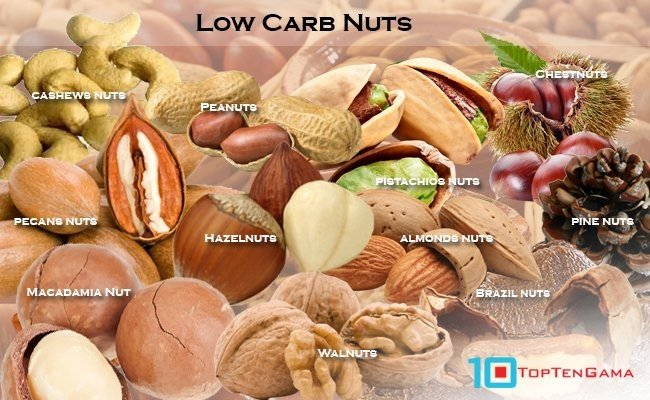 Low Carbs nuts
