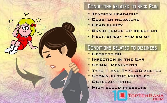 conditions-neck-pain-dizziness