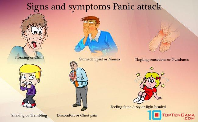 signs and symptoms Panic Attack