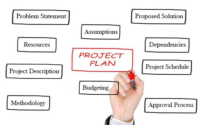 create-the-project-plan-outline