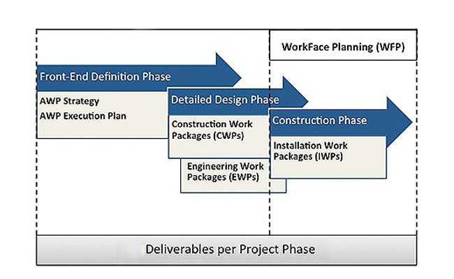 define-the-deliverables-of-the-project