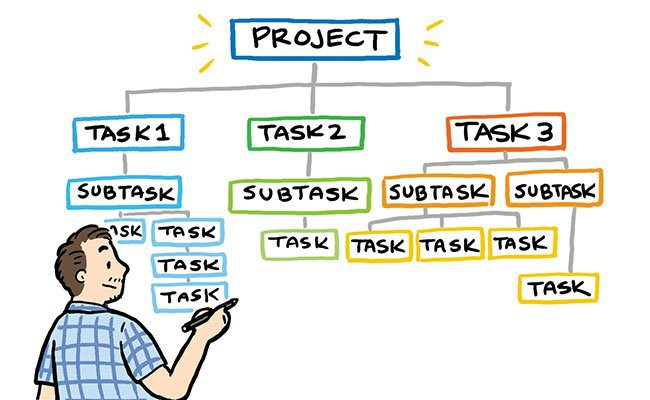 develop-a-project-schedule