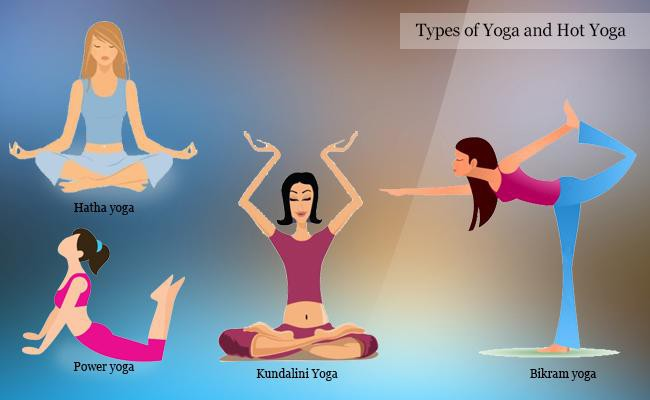 types of yoga and hot yoga